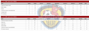 U-11 Fināls (2016)